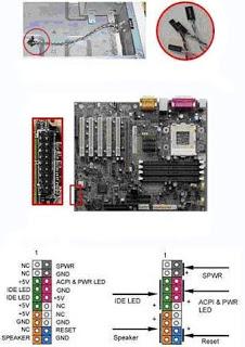 Memasang-Kabel-Motherboard-Casing